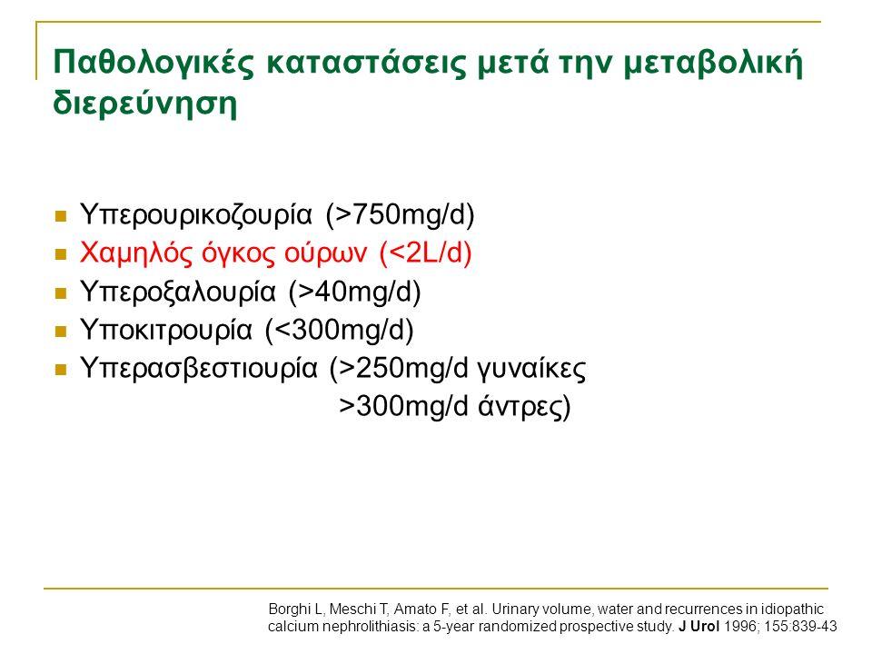 Παθολογικές καταστάσεις μετά την μεταβολική διερεύνηση Υπερουρικοζουρία (>750mg/d) Χαμηλός όγκος ούρων (<2L/d) Υπεροξαλουρία (>40mg/d) Υποκιτρουρία (<