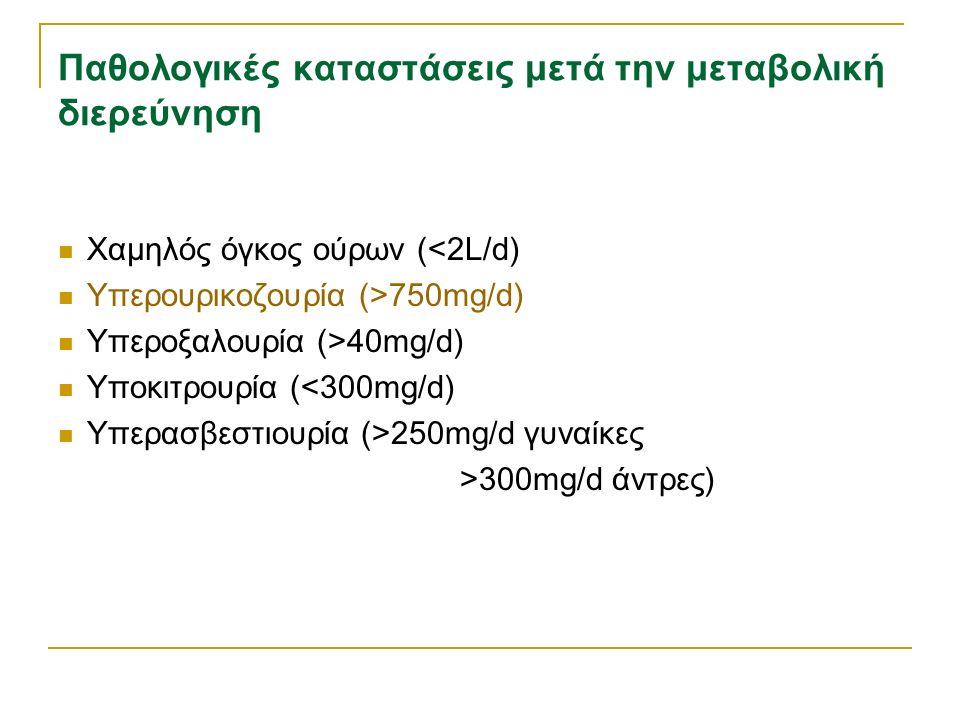 Παθολογικές καταστάσεις μετά την μεταβολική διερεύνηση Χαμηλός όγκος ούρων (<2L/d) Υπερουρικοζουρία (>750mg/d) Υπεροξαλουρία (>40mg/d) Υποκιτρουρία (<