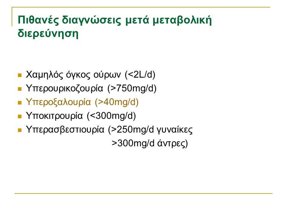 Πιθανές διαγνώσεις μετά μεταβολική διερεύνηση Χαμηλός όγκος ούρων (<2L/d) Υπερουρικοζουρία (>750mg/d) Υπεροξαλουρία (>40mg/d) Υποκιτρουρία (<300mg/d)