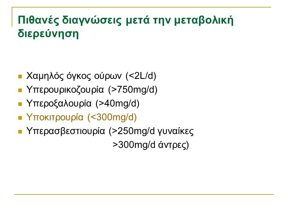 Πιθανές διαγνώσεις μετά την μεταβολική διερεύνηση Χαμηλός όγκος ούρων (<2L/d) Υπερουρικοζουρία (>750mg/d) Υπεροξαλουρία (>40mg/d) Υποκιτρουρία (<300mg