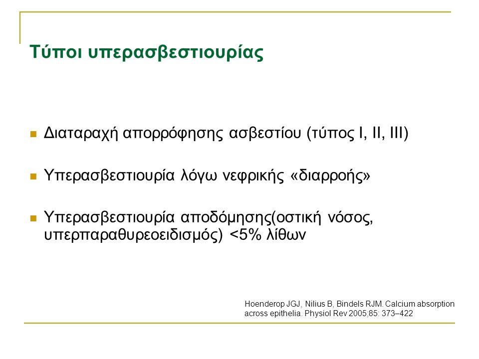 Τύποι υπερασβεστιουρίας Διαταραχή απορρόφησης ασβεστίου (τύπος Ι, ΙΙ, ΙΙΙ) Υπερασβεστιουρία λόγω νεφρικής «διαρροής» Υπερασβεστιουρία αποδόμησης(οστικ
