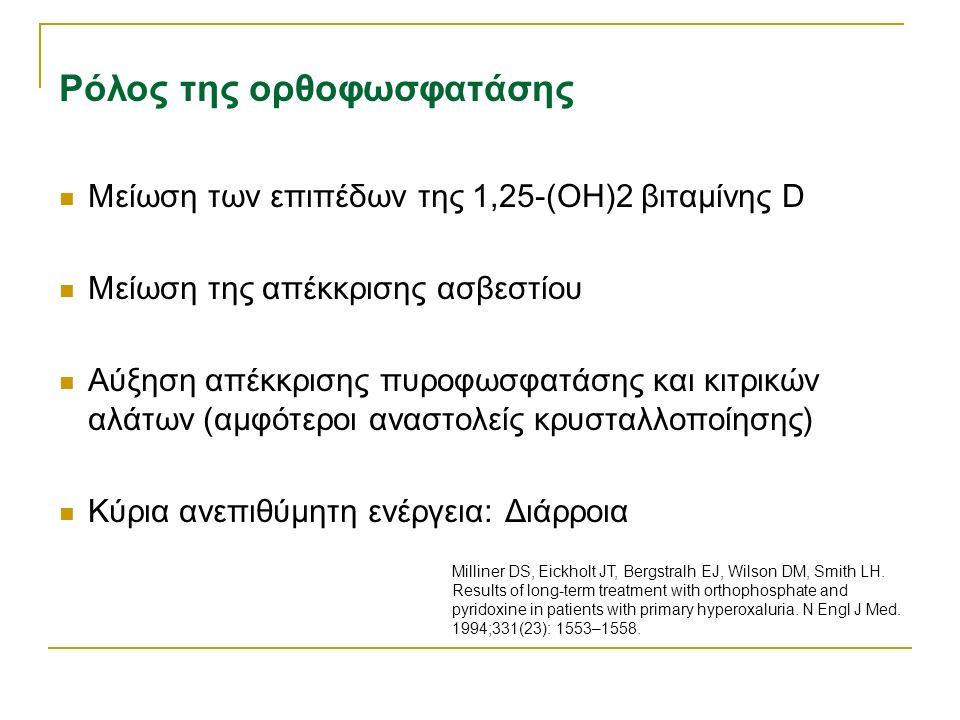 Ρόλος της ορθοφωσφατάσης Μείωση των επιπέδων της 1,25-(OH)2 βιταμίνης D Μείωση της απέκκρισης ασβεστίου Αύξηση απέκκρισης πυροφωσφατάσης και κιτρικών
