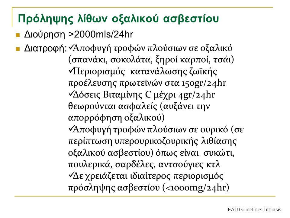 Πρόληψης λίθων οξαλικού ασβεστίου Διούρηση >2000mls/24hr Διατροφή: Αποφυγή τροφών πλούσιων σε οξαλικό (σπανάκι, σοκολάτα, ξηροί καρποί, τσάι) Περιορισ