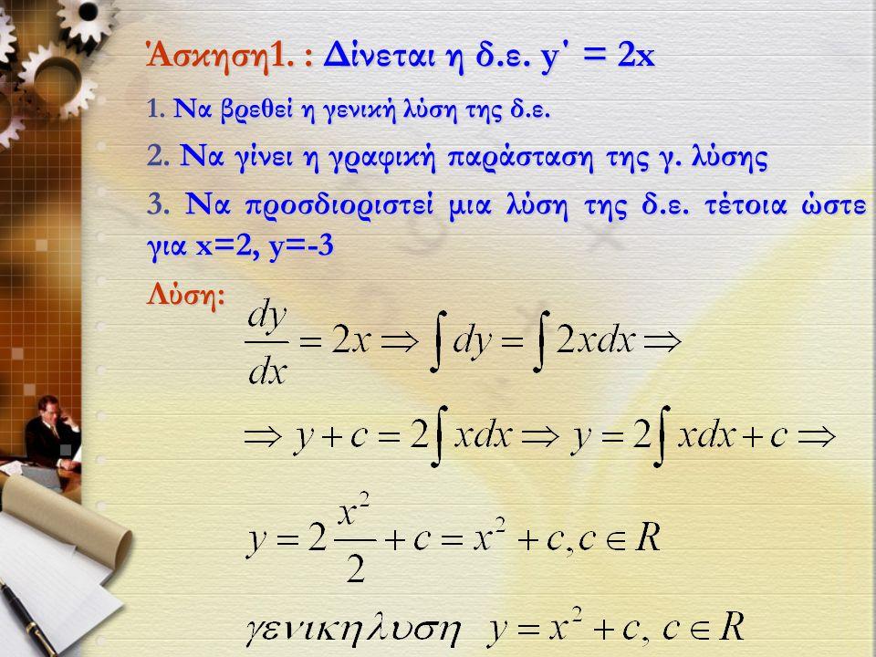 Άσκηση1. : Δίνεται η δ.ε. y΄ = 2x 1. Να βρεθεί η γενική λύση της δ.ε.