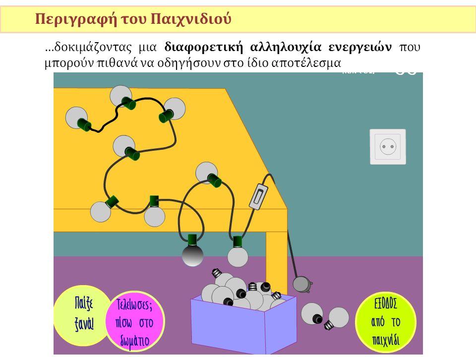 …δοκιμάζοντας μια διαφορετική αλληλουχία ενεργειών που μπορούν πιθανά να οδηγήσουν στο ίδιο αποτέλεσμα Περιγραφή του Παιχνιδιού