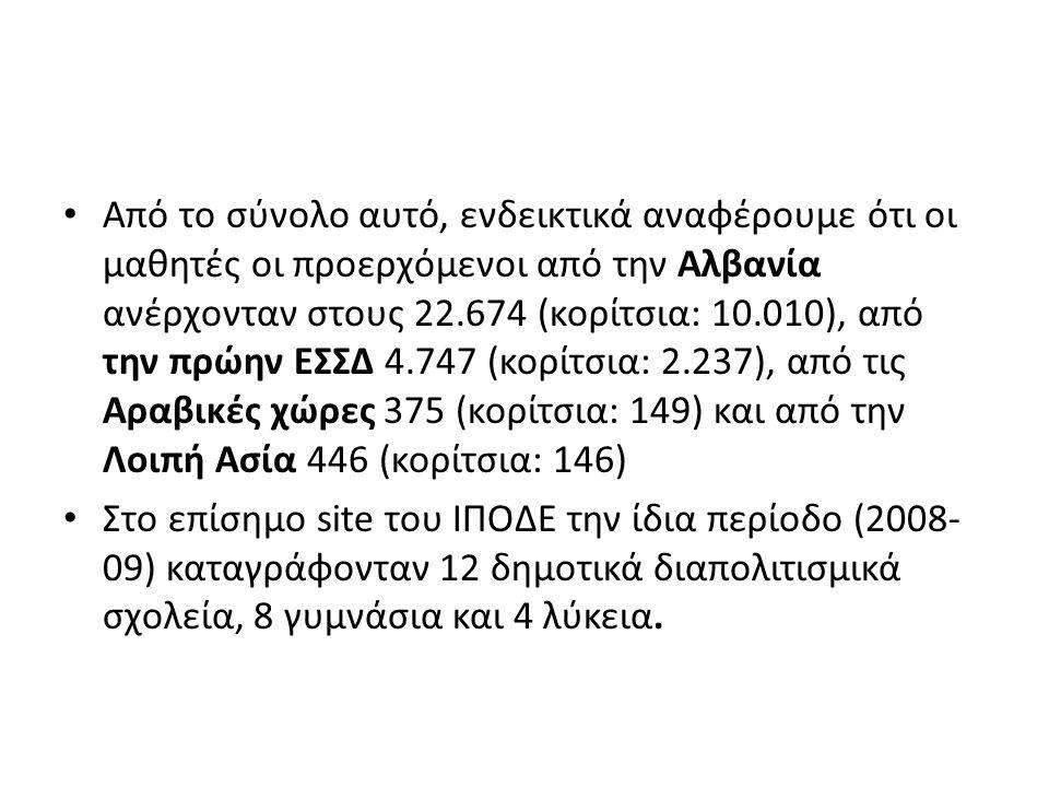 Από το σύνολο αυτό, ενδεικτικά αναφέρουμε ότι οι μαθητές οι προερχόμενοι από την Αλβανία ανέρχονταν στους 22.674 (κορίτσια: 10.010), από την πρώην ΕΣΣΔ 4.747 (κορίτσια: 2.237), από τις Αραβικές χώρες 375 (κορίτσια: 149) και από την Λοιπή Ασία 446 (κορίτσια: 146) Στο επίσημο site του ΙΠΟΔΕ την ίδια περίοδο (2008- 09) καταγράφονταν 12 δημοτικά διαπολιτισμικά σχολεία, 8 γυμνάσια και 4 λύκεια.