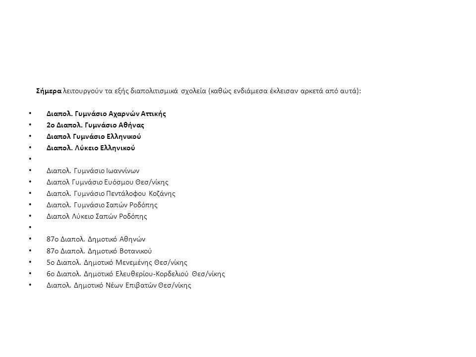 Σήμερα λειτουργούν τα εξής διαπολιτισμικά σχολεία (καθώς ενδιάμεσα έκλεισαν αρκετά από αυτά): Διαπολ.