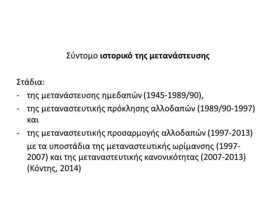Σύντομo ιστορικό της μετανάστευσης Στάδια: -της μετανάστευσης ημεδαπών (1945-1989/90), -της μεταναστευτικής πρόκλησης αλλοδαπών (1989/90-1997) και -της μεταναστευτικής προσαρμογής αλλοδαπών (1997-2013) με τα υποστάδια της μεταναστευτικής ωρίμανσης (1997- 2007) και της μεταναστευτικής κανονικότητας (2007-2013) (Κόντης, 2014)