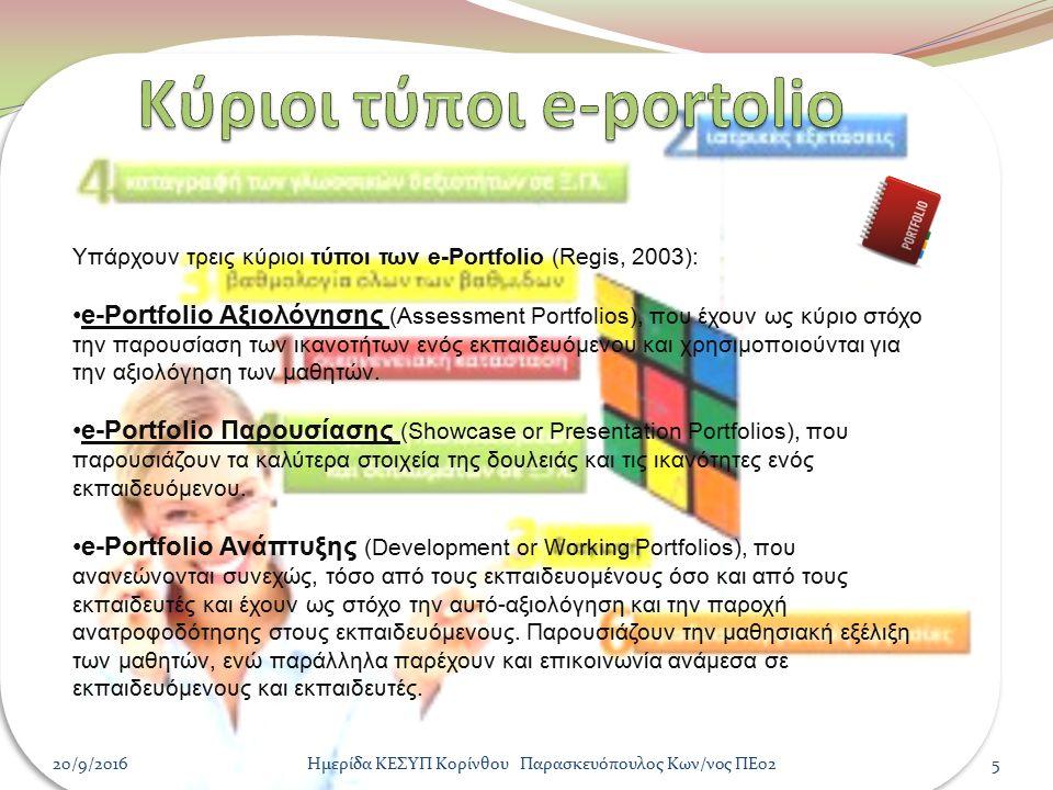 20/9/20165Ημερίδα ΚΕΣΥΠ Κορίνθου Παρασκευόπουλος Κων/νος ΠΕ02 Υπάρχουν τρεις κύριοι τύποι των e-Portfolio (Regis, 2003): e-Portfolio Αξιολόγησης (Assessment Portfolios), που έχουν ως κύριο στόχο την παρουσίαση των ικανοτήτων ενός εκπαιδευόμενου και χρησιμοποιούνται για την αξιολόγηση των μαθητών.
