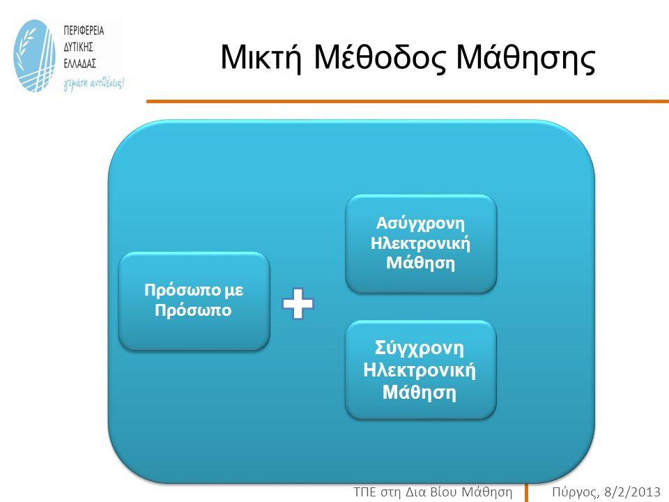 ΤΠΕ στη Δια Βίου ΜάθησηΠύργος, 8/2/2013 Μικτή Μέθοδος Μάθησης Πρόσωπο με Πρόσωπο Σύγχρονη Ηλεκτρονική Μάθηση Ασύγχρονη Ηλεκτρονική Μάθηση