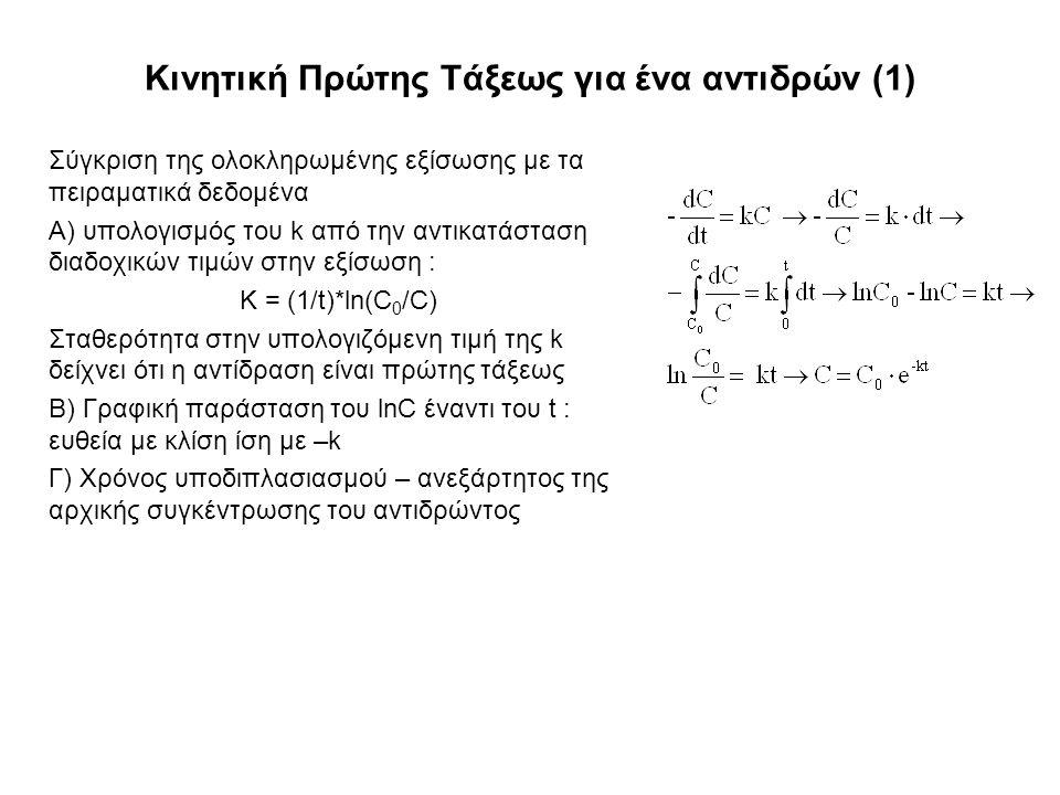 Κινητική Πρώτης Τάξεως για ένα αντιδρών (1) Σύγκριση της ολοκληρωμένης εξίσωσης με τα πειραματικά δεδομένα Α) υπολογισμός του k από την αντικατάσταση διαδοχικών τιμών στην εξίσωση : K = (1/t)*ln(C 0 /C) Σταθερότητα στην υπολογιζόμενη τιμή της k δείχνει ότι η αντίδραση είναι πρώτης τάξεως Β) Γραφική παράσταση του lnC έναντι του t : ευθεία με κλίση ίση με –k Γ) Χρόνος υποδιπλασιασμού – ανεξάρτητος της αρχικής συγκέντρωσης του αντιδρώντος