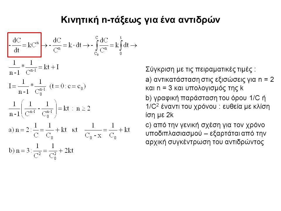 Κινητική n-τάξεως για ένα αντιδρών Σύγκριση με τις πειραματικές τιμές : a) αντικατάσταση στις εξισώσεις για n = 2 και n = 3 και υπολογισμός της k b) γραφική παράσταση του όρου 1/C ή 1/C 2 έναντι του χρόνου : ευθεία με κλίση ίση με 2k c) από την γενική σχέση για τον χρόνο υποδιπλασιασμού – εξαρτάται από την αρχική συγκέντρωση του αντιδρώντος