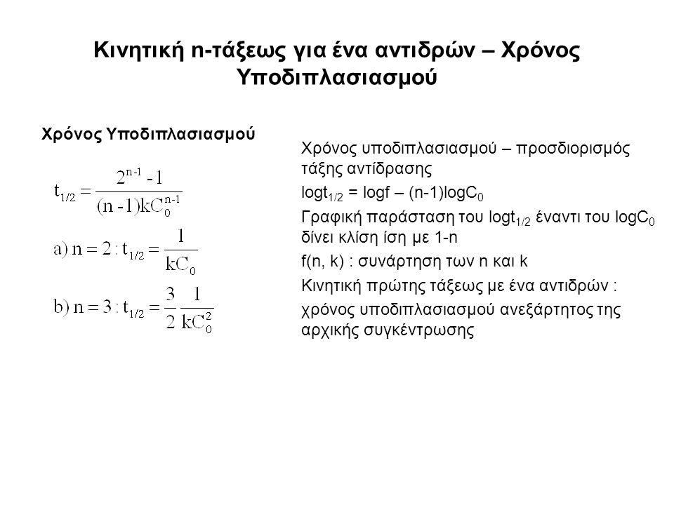 Χρόνος Υποδιπλασιασμού Χρόνος υποδιπλασιασμού – προσδιορισμός τάξης αντίδρασης logt 1/2 = logf – (n-1)logC 0 Γραφική παράσταση του logt 1/2 έναντι του logC 0 δίνει κλίση ίση με 1-n f(n, k) : συνάρτηση των n και k Κινητική πρώτης τάξεως με ένα αντιδρών : χρόνος υποδιπλασιασμού ανεξάρτητος της αρχικής συγκέντρωσης Κινητική n-τάξεως για ένα αντιδρών – Χρόνος Υποδιπλασιασμού