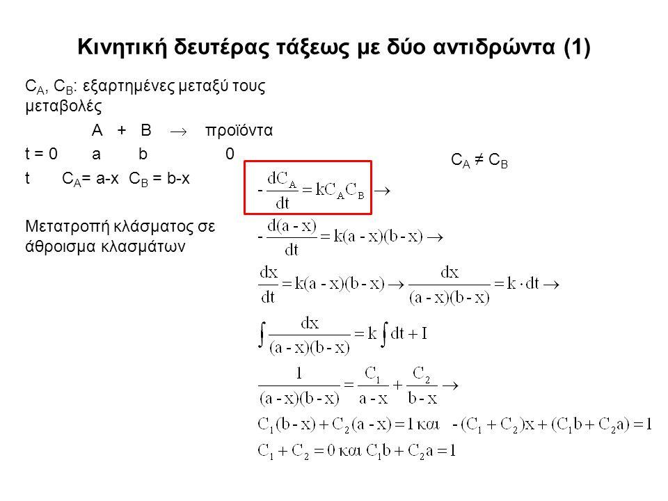 Κινητική δευτέρας τάξεως με δύο αντιδρώντα (1) C A, C B : εξαρτημένες μεταξύ τους μεταβολές Α + Β  προϊόντα t = 0 a b 0 t C A = a-x C B = b-x Μετατροπή κλάσματος σε άθροισμα κλασμάτων C A ≠ C B
