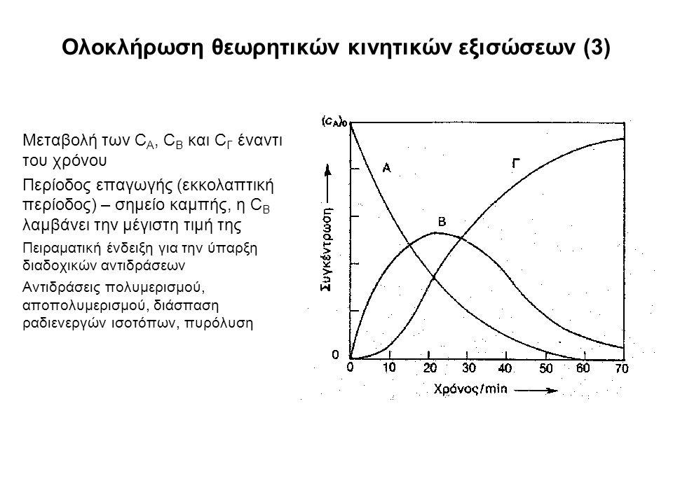 Μεταβολή των C A, C B και C Γ έναντι του χρόνου Περίοδος επαγωγής (εκκολαπτική περίοδος) – σημείο καμπής, η C B λαμβάνει την μέγιστη τιμή της Πειραματική ένδειξη για την ύπαρξη διαδοχικών αντιδράσεων Αντιδράσεις πολυμερισμού, αποπολυμερισμού, διάσπαση ραδιενεργών ισοτόπων, πυρόλυση