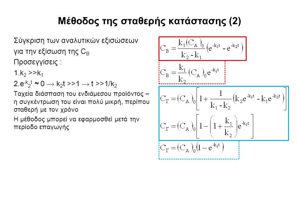 Μέθοδος της σταθερής κατάστασης (2) Σύγκριση των αναλυτικών εξισώσεων για την εξίσωση της C B Προσεγγίσεις : 1.k 2 >>k 1 2.e -k 2 t  0  k 2 t >>1  t >>1/k 2 Ταχεία διάσπαση του ενδιάμεσου προϊόντος – η συγκέντρωση του είναι πολύ μικρή, περίπου σταθερή με τον χρόνο Η μέθοδος μπορεί να εφαρμοσθεί μετά την περίοδο επαγωγής