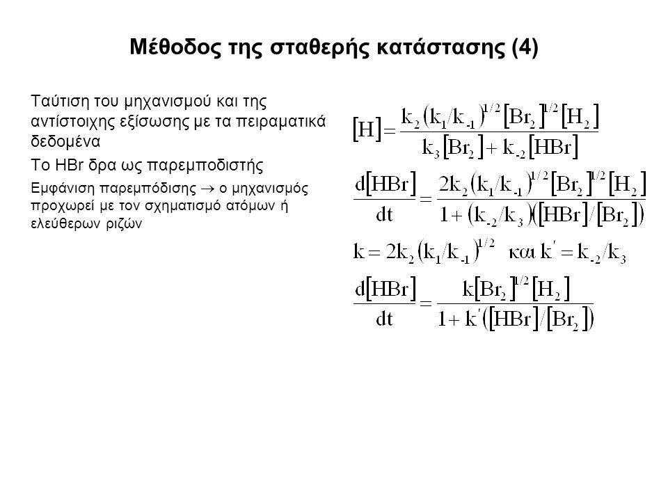 Μέθοδος της σταθερής κατάστασης (4) Ταύτιση του μηχανισμού και της αντίστοιχης εξίσωσης με τα πειραματικά δεδομένα Το HBr δρα ως παρεμποδιστής Εμφάνιση παρεμπόδισης  ο μηχανισμός προχωρεί με τον σχηματισμό ατόμων ή ελεύθερων ριζών