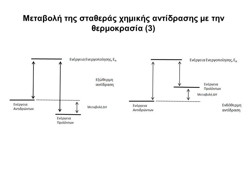 Μεταβολή της σταθεράς χημικής αντίδρασης με την θερμοκρασία (3)