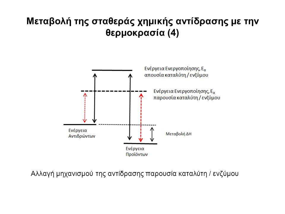 Μεταβολή της σταθεράς χημικής αντίδρασης με την θερμοκρασία (4) Αλλαγή μηχανισμού της αντίδρασης παρουσία καταλύτη / ενζύμου