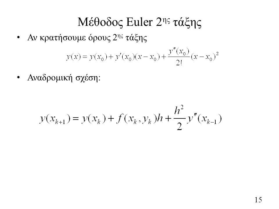 Μέθοδος Euler 2 ης τάξης Αν κρατήσουμε όρους 2 ης τάξης Αναδρομική σχέση: 15