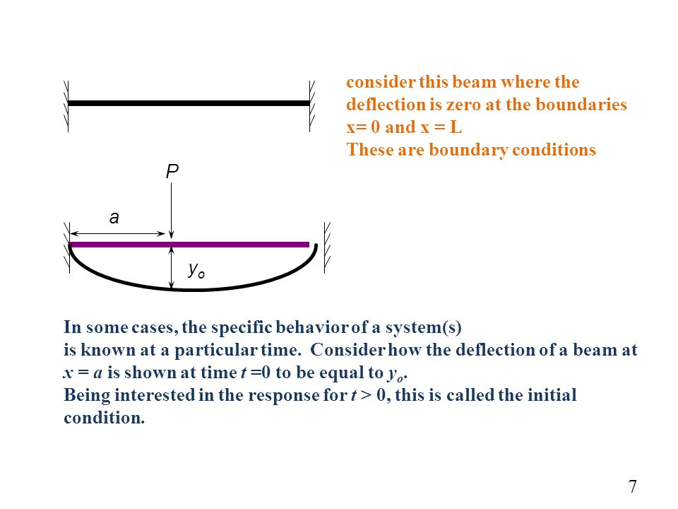 consider this beam where the deflection is zero at the boundaries x= 0 and x = L These are boundary conditions a yoyo P In some cases, the specific behavior of a system(s) is known at a particular time.