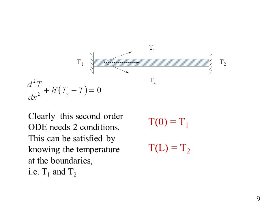 T(0) = T 1 T(L) = T 2 Use these conditions to solve the equation analytically.