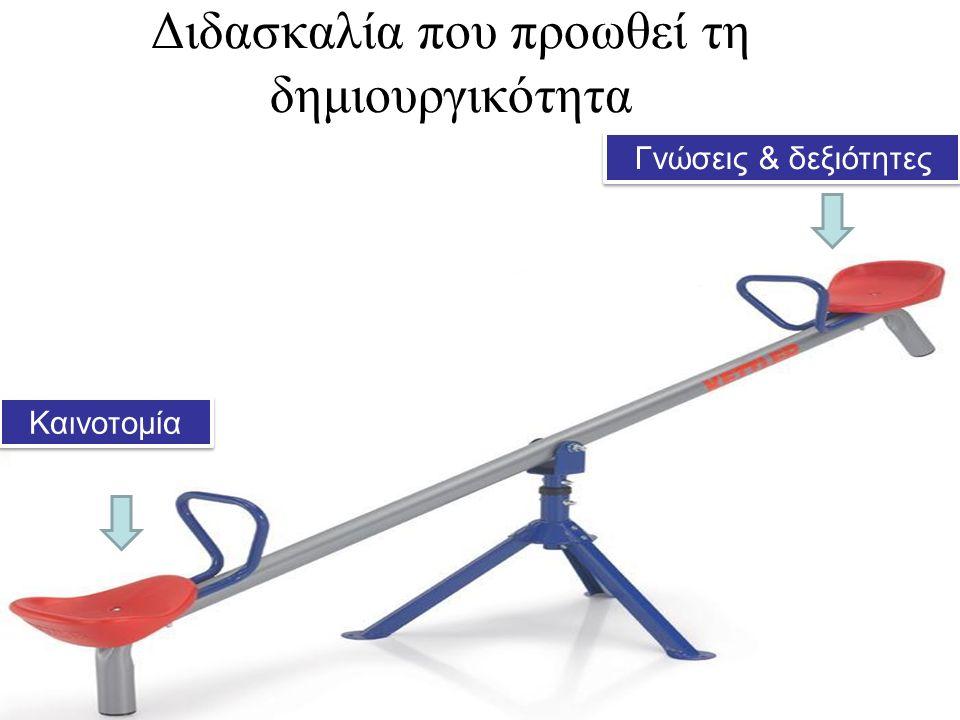 Διδασκαλία που προωθεί τη δημιουργικότητα Καινοτομία Γνώσεις & δεξιότητες