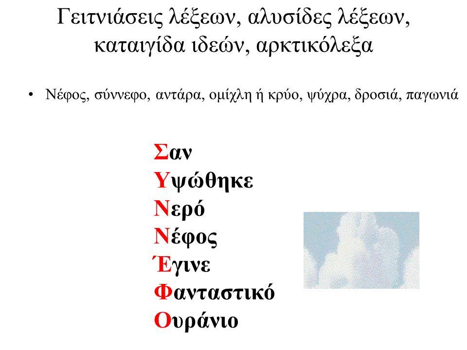 Γειτνιάσεις λέξεων, αλυσίδες λέξεων, καταιγίδα ιδεών, αρκτικόλεξα Νέφος, σύννεφο, αντάρα, ομίχλη ή κρύο, ψύχρα, δροσιά, παγωνιά Σαν Υψώθηκε Νερό Νέφος Έγινε Φανταστικό Ουράνιο