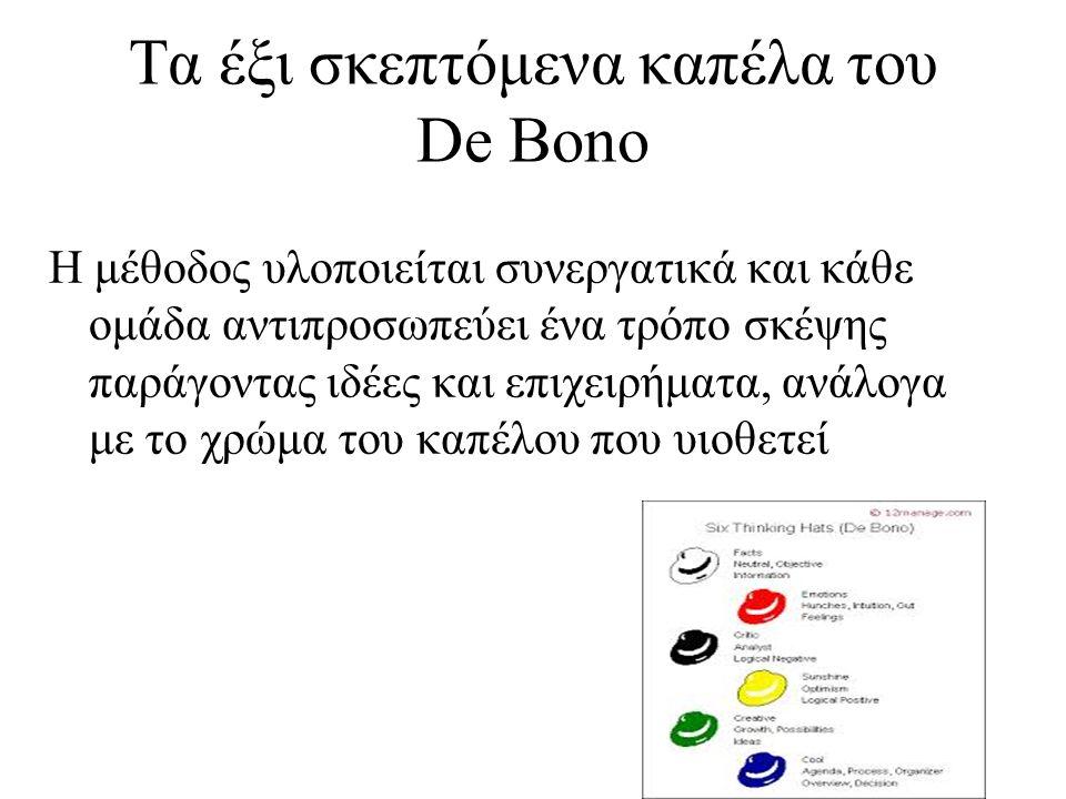 Τα έξι σκεπτόμενα καπέλα του De Bono Η μέθοδος υλοποιείται συνεργατικά και κάθε ομάδα αντιπροσωπεύει ένα τρόπο σκέψης παράγοντας ιδέες και επιχειρήματα, ανάλογα με το χρώμα του καπέλου που υιοθετεί