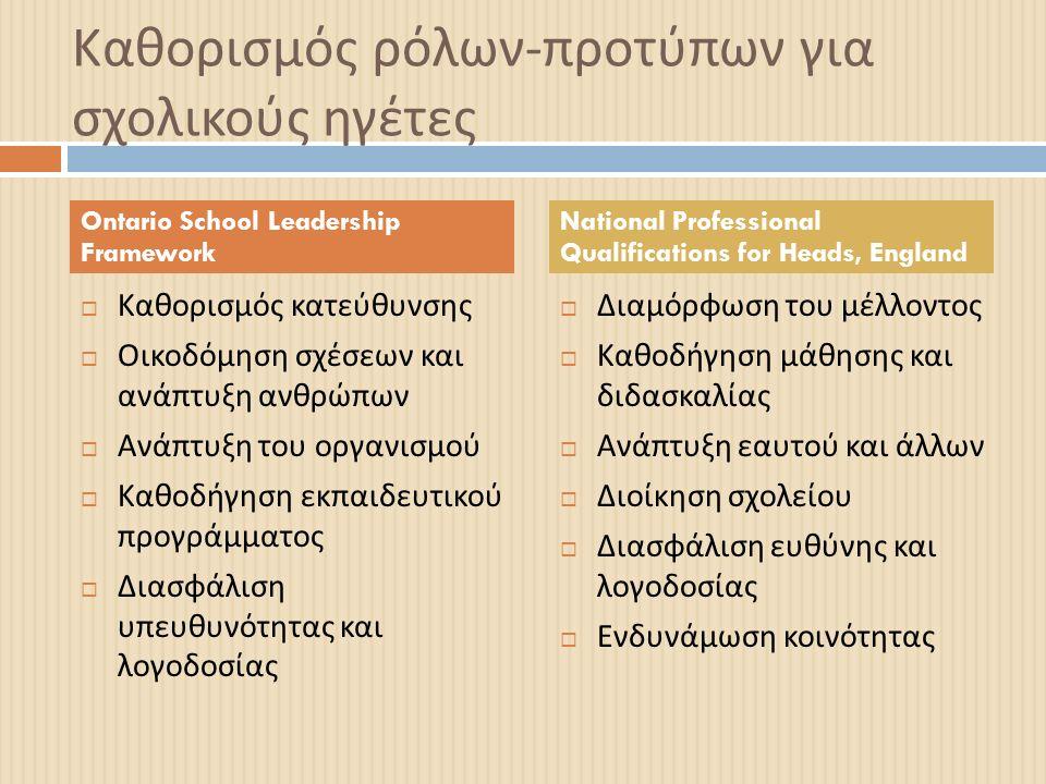 Καθορισμός ρόλων - προτύπων για σχολικούς ηγέτες  Καθορισμός κατεύθυνσης  Οικοδόμηση σχέσεων και ανάπτυξη ανθρώπων  Ανάπτυξη του οργανισμού  Καθοδήγηση εκπαιδευτικού προγράμματος  Διασφάλιση υπευθυνότητας και λογοδοσίας  Διαμόρφωση του μέλλοντος  Καθοδήγηση μάθησης και διδασκαλίας  Ανάπτυξη εαυτού και άλλων  Διοίκηση σχολείου  Διασφάλιση ευθύνης και λογοδοσίας  Ενδυνάμωση κοινότητας Ontario School Leadership Framework National Professional Qualifications for Heads, England