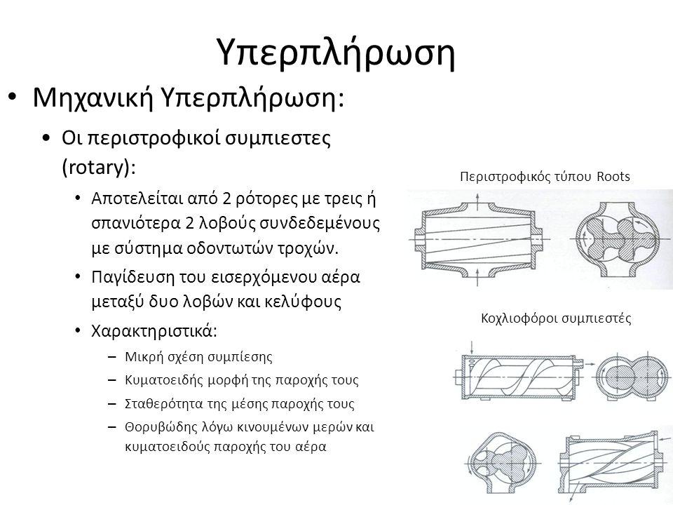 Υπερπλήρωση Μηχανική Υπερπλήρωση: Οι περιστροφικοί συμπιεστες (rotary): Αποτελείται από 2 ρότορες με τρεις ή σπανιότερα 2 λοβούς συνδεδεμένους με σύστημα οδοντωτών τροχών.