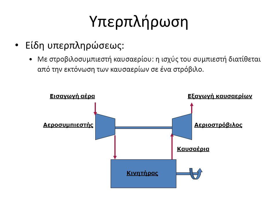 Υπερπλήρωση Είδη υπερπληρώσεως: Με στροβιλοσυμπιεστή καυσαερίου: η ισχύς του συμπιεστή διατίθεται από την εκτόνωση των καυσαερίων σε ένα στρόβιλο.