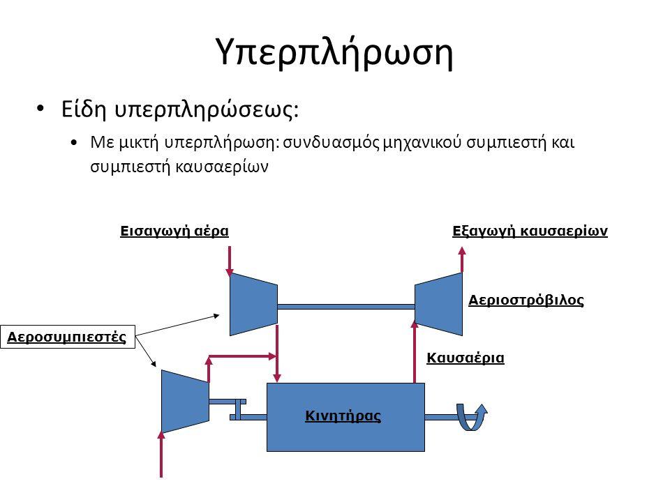 Υπερπλήρωση Είδη υπερπληρώσεως: Με μικτή υπερπλήρωση: συνδυασμός μηχανικού συμπιεστή και συμπιεστή καυσαερίων Αεροσυμπιεστές Κινητήρας Καυσαέρια Εισαγωγή αέρα Αεριοστρόβιλος Εξαγωγή καυσαερίων