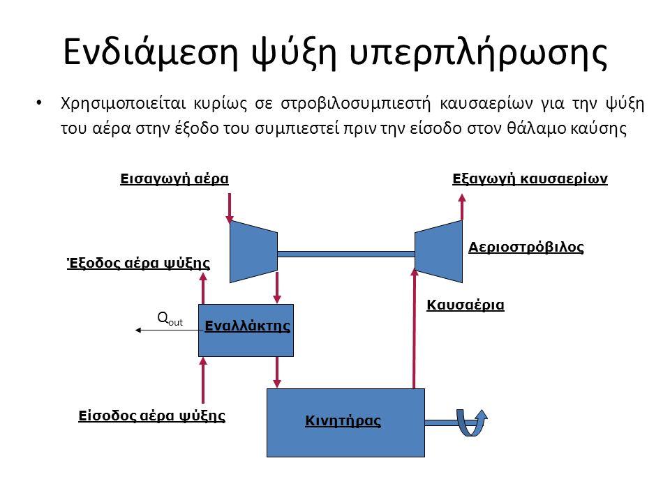 Ενδιάμεση ψύξη υπερπλήρωσης Χρησιμοποιείται κυρίως σε στροβιλοσυμπιεστή καυσαερίων για την ψύξη του αέρα στην έξοδο του συμπιεστεί πριν την είσοδο στον θάλαμο καύσης Κινητήρας Καυσαέρια Εισαγωγή αέρα Αεριοστρόβιλος Εξαγωγή καυσαερίων Είσοδος αέρα ψύξης Έξοδος αέρα ψύξης Εναλλάκτης Q out