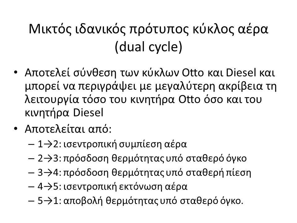 Μικτός ιδανικός πρότυπος κύκλος αέρα (dual cycle) Αποτελεί σύνθεση των κύκλων Otto και Diesel και μπορεί να περιγράψει με μεγαλύτερη ακρίβεια τη λειτουργία τόσο του κινητήρα Otto όσο και του κινητήρα Diesel Αποτελείται από: – 1→2: ισεντροπική συμπίεση αέρα – 2→3: πρόσδοση θερμότητας υπό σταθερό όγκο – 3→4: πρόσδοση θερμότητας υπό σταθερή πίεση – 4→5: ισεντροπική εκτόνωση αέρα – 5→1: αποβολή θερμότητας υπό σταθερό όγκο.