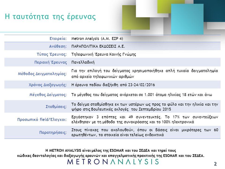 Η ταυτότητα της έρευνας 2 Εταιρεία:Metron Analysis (Α.Μ.
