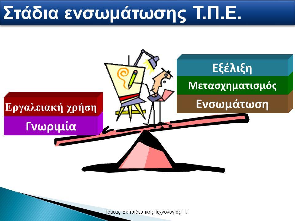 Ενσωμάτωση Μετασχηματισμός Γνωριμία Εργαλειακή χρήση Εξέλιξη Στάδια ενσωμάτωσης Τ.Π.Ε.