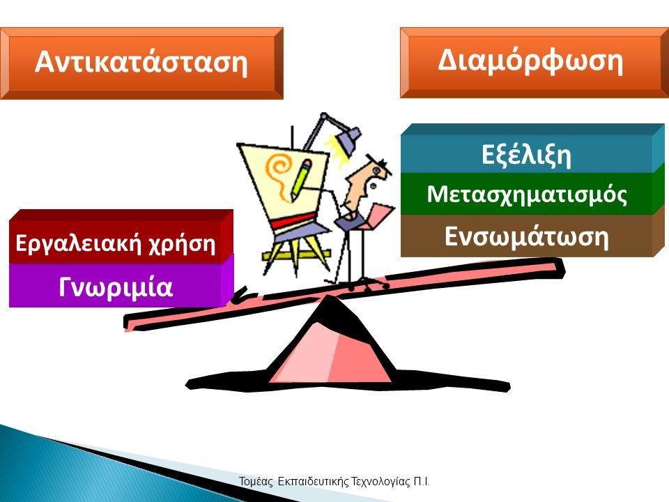 Ενσωμάτωση Μετασχηματισμός Γνωριμία Εργαλειακή χρήση Εξέλιξη Αντικατάσταση Διαμόρφωση Τομέας Εκπαιδευτικής Τεχνολογίας Π.Ι.