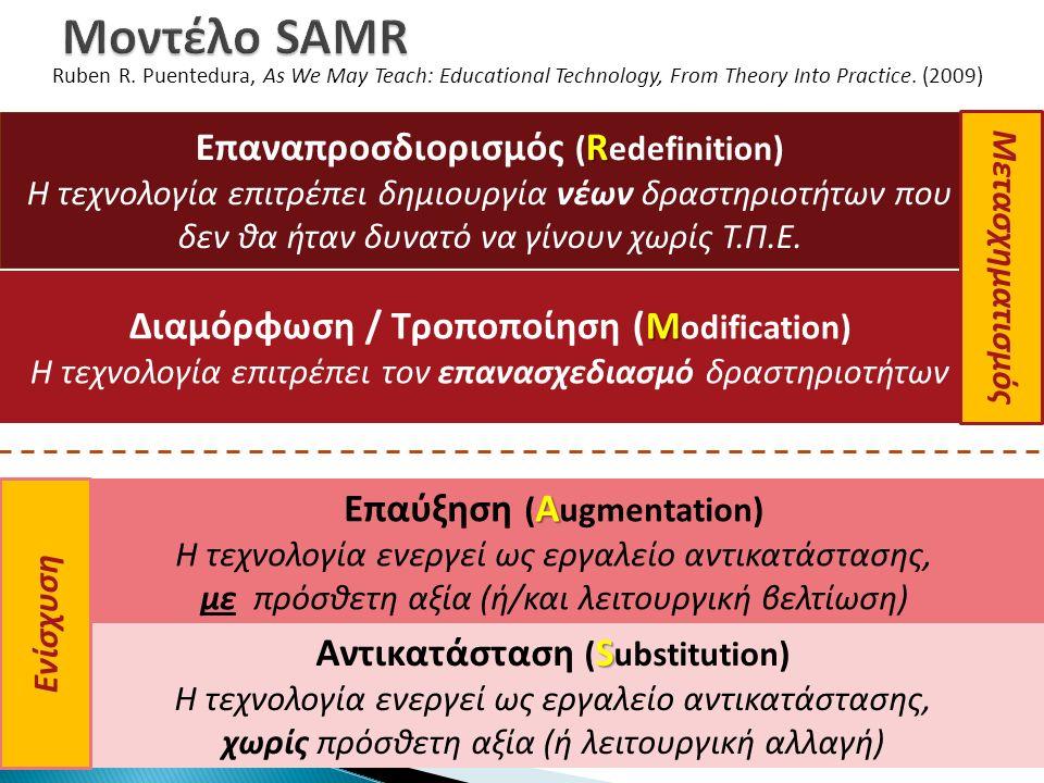 S Αντικατάσταση ( S ubstitution) Η τεχνολογία ενεργεί ως εργαλείο αντικατάστασης, χωρίς πρόσθετη αξία (ή λειτουργική αλλαγή) R Επαναπροσδιορισμός ( R edefinition) Η τεχνολογία επιτρέπει δημιουργία νέων δραστηριοτήτων που δεν θα ήταν δυνατό να γίνουν χωρίς Τ.Π.Ε.