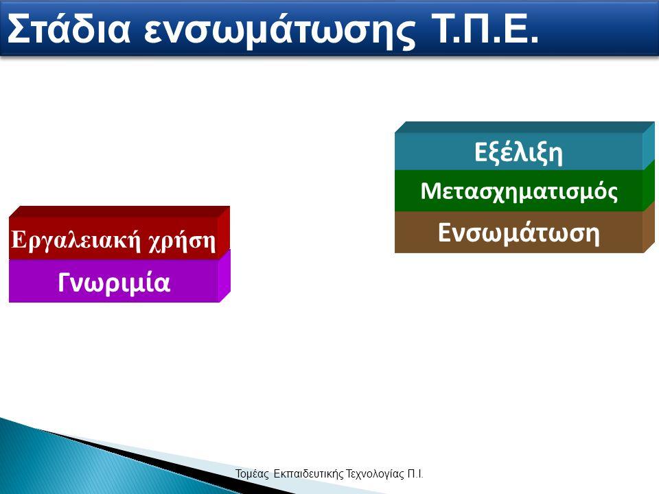 http://techtipsedu.blogspot.com/2013/11/samr-model-metaphor-mistakes.html