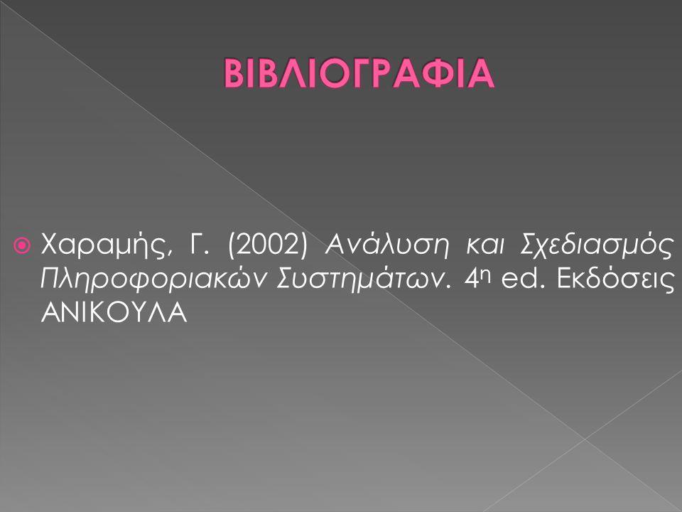  Χαραμής, Γ. (2002) Ανάλυση και Σχεδιασμός Πληροφοριακών Συστημάτων. 4 η ed. Εκδόσεις ΑΝΙΚΟΥΛΑ