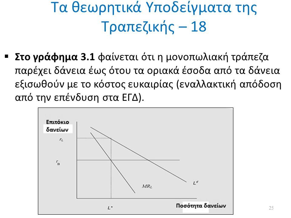 Τα θεωρητικά Υποδείγματα της Τραπεζικής – 18  Στο γράφημα 3.1 φαίνεται ότι η μονοπωλιακή τράπεζα παρέχει δάνεια έως ότου τα οριακά έσοδα από τα δάνεια εξισωθούν με το κόστος ευκαιρίας (εναλλακτική απόδοση από την επένδυση στα ΕΓΔ).