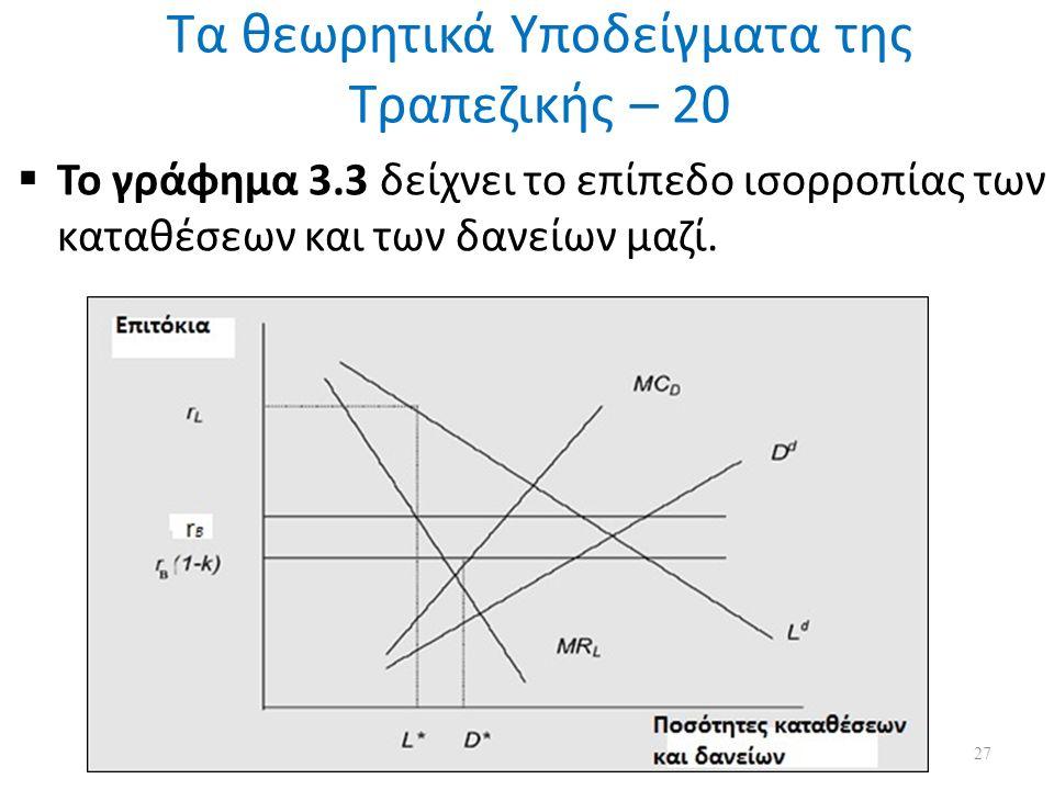 Τα θεωρητικά Υποδείγματα της Τραπεζικής – 20  Το γράφημα 3.3 δείχνει το επίπεδο ισορροπίας των καταθέσεων και των δανείων μαζί.