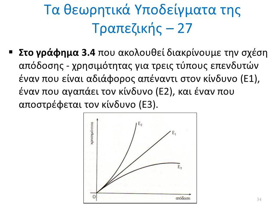 Τα θεωρητικά Υποδείγματα της Τραπεζικής – 27  Στο γράφημα 3.4 που ακολουθεί διακρίνουμε την σχέση απόδοσης - χρησιμότητας για τρεις τύπους επενδυτών έναν που είναι αδιάφορος απέναντι στον κίνδυνο (Ε1), έναν που αγαπάει τον κίνδυνο (Ε2), και έναν που αποστρέφεται τον κίνδυνο (Ε3).