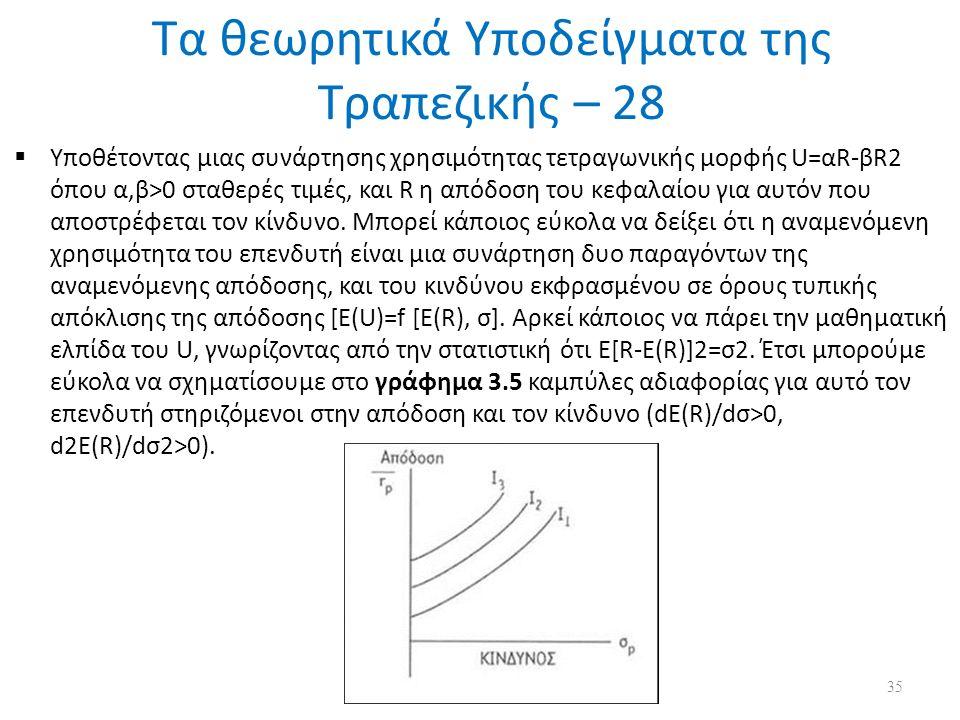 Τα θεωρητικά Υποδείγματα της Τραπεζικής – 28  Υποθέτοντας μιας συνάρτησης χρησιμότητας τετραγωνικής μορφής U=αR-βR2 όπου α,β>0 σταθερές τιμές, και R η απόδοση του κεφαλαίου για αυτόν που αποστρέφεται τον κίνδυνο.