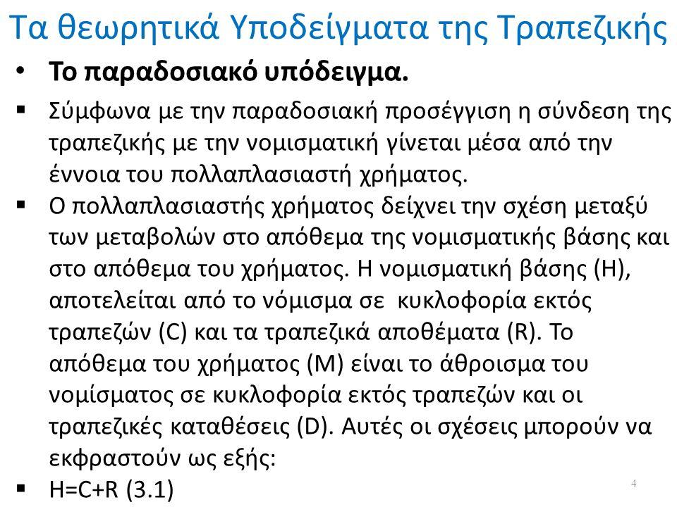 Τα θεωρητικά Υποδείγματα της Τραπεζικής Το παραδοσιακό υπόδειγμα.