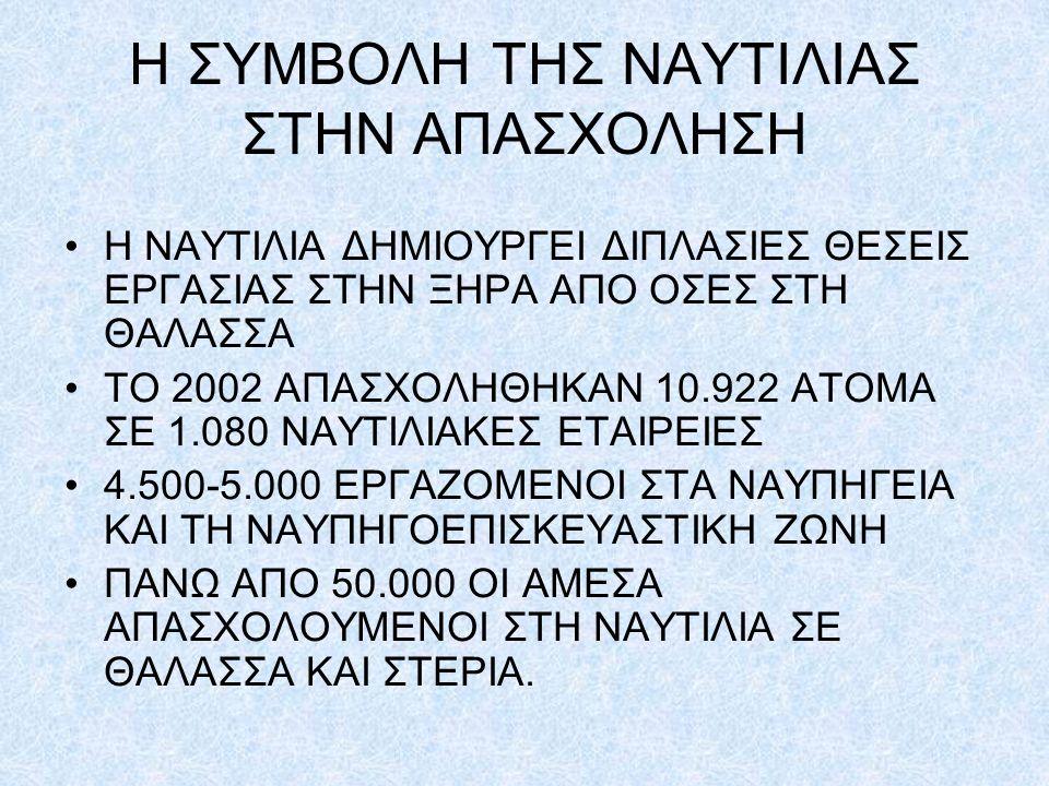 Η ΣΥΜΒΟΛΗ ΤΗΣ ΝΑΥΤΙΛΙΑΣ ΣΤΗΝ ΑΠΑΣΧΟΛΗΣΗ Η ΝΑΥΤΙΛΙΑ ΔΗΜΙΟΥΡΓΕΙ ΔΙΠΛΑΣΙΕΣ ΘΕΣΕΙΣ ΕΡΓΑΣΙΑΣ ΣΤΗΝ ΞΗΡΑ ΑΠΟ ΟΣΕΣ ΣΤΗ ΘΑΛΑΣΣΑ ΤΟ 2002 ΑΠΑΣΧΟΛΗΘΗΚΑΝ 10.922 ΑΤΟΜΑ ΣΕ 1.080 ΝΑΥΤΙΛΙΑΚΕΣ ΕΤΑΙΡΕΙΕΣ 4.500-5.000 ΕΡΓΑΖΟΜΕΝΟΙ ΣΤΑ ΝΑΥΠΗΓΕΙΑ ΚΑΙ ΤΗ ΝΑΥΠΗΓΟΕΠΙΣΚΕΥΑΣΤΙΚΗ ΖΩΝΗ ΠΑΝΩ ΑΠΟ 50.000 ΟΙ ΑΜΕΣΑ ΑΠΑΣΧΟΛΟΥΜΕΝΟΙ ΣΤΗ ΝΑΥΤΙΛΙΑ ΣΕ ΘΑΛΑΣΣΑ ΚΑΙ ΣΤΕΡΙΑ.