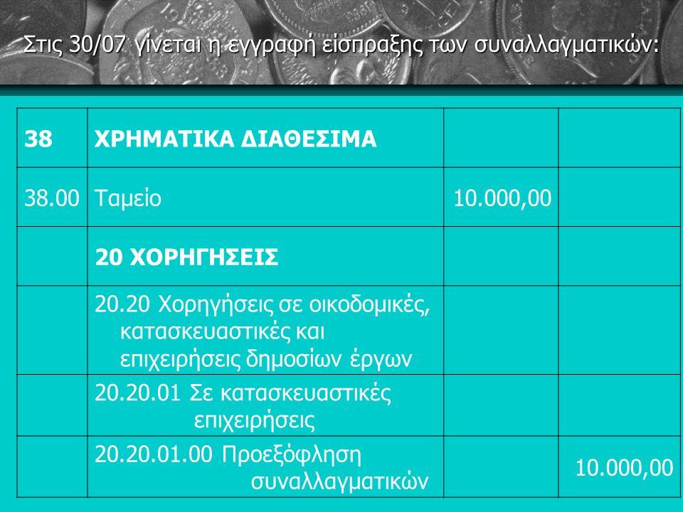 Στις 30/07 γίνεται η εγγραφή είσπραξης των συναλλαγματικών: 38ΧΡΗΜΑΤΙΚΑ ΔΙΑΘΕΣΙΜΑ 38.00Ταμείο10.000,00 20 ΧΟΡΗΓΗΣΕΙΣ 20.20 Χορηγήσεις σε οικοδομικές, κατασκευαστικές και επιχειρήσεις δημοσίων έργων 20.20.01 Σε κατασκευαστικές επιχειρήσεις 20.20.01.00 Προεξόφληση συναλλαγματικών 10.000,00