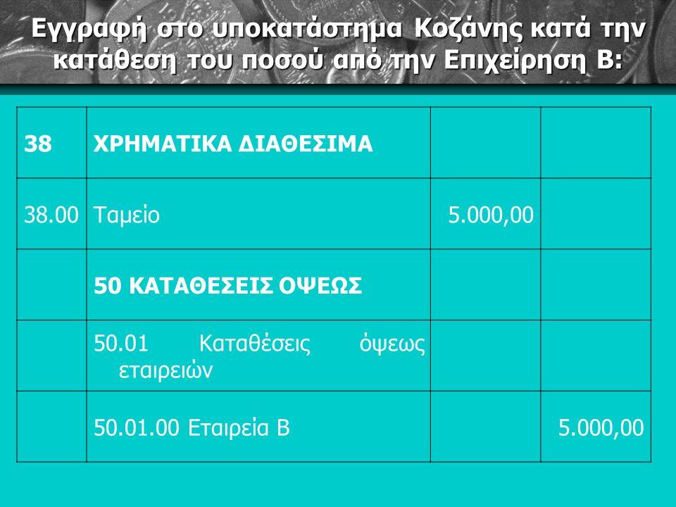 Εγγραφή στο υποκατάστημα Κοζάνης κατά την κατάθεση του ποσού από την Επιχείρηση Β: 38ΧΡΗΜΑΤΙΚΑ ΔΙΑΘΕΣΙΜΑ 38.00Ταμείο5.000,00 50 ΚΑΤΑΘΕΣΕΙΣ ΟΨΕΩΣ 50.01 Καταθέσεις όψεως εταιρειών 50.01.00 Εταιρεία Β5.000,00