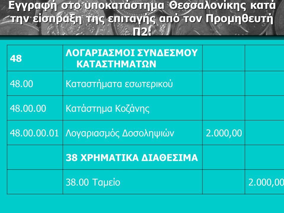 Εγγραφή στο υποκατάστημα Θεσσαλονίκης κατά την είσπραξη της επιταγής από τον Προμηθευτή Π2: 48 ΛΟΓΑΡΙΑΣΜΟΙ ΣΥΝΔΕΣΜΟΥ ΚΑΤΑΣΤΗΜΑΤΩΝ 48.00Καταστήματα εσωτερικού 48.00.00Κατάστημα Κοζάνης 48.00.00.01Λογαριασμός Δοσοληψιών2.000,00 38 ΧΡΗΜΑΤΙΚΑ ΔΙΑΘΕΣΙΜΑ 38.00 Ταμείο2.000,00